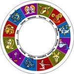فال روزانه سه شنبه 9 خرداد 1396 برای متولدین 12 ماه سال