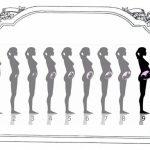 بدن زنان در بارداری چه تغییراتی میکند؟