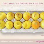 هشدارهای خطرناک سرطان در سینه