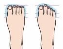 فال و طالع بینی جالب از روی حالت پاها