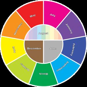 طالع بینی بر اساس رنگ وجود شما