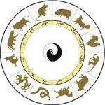 فال روزانه پنجشنبه 17 فروردین 1396 برای متولدین 12 ماه سال