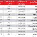 عوامل گران بودن خودروهای خارجی در ایران +تصاویر