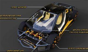 خودرو سوپر اسپرت فونیکس ققنوس ایرانی +تصاویر