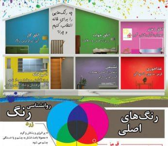 روانشناسی رنگها در معماری ، رنگها درباره خانه ما چه می گویند؟