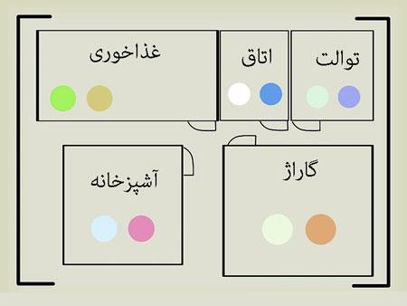 اصول رنگ آمیزی خانه
