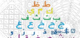 سرانجام رابطه تان را با حروف ابجد پیش بینی کنید
