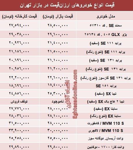 قیمت روز خودروهای صفر