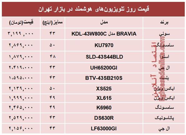 قیمت جدیدترین تلویزیونهای هوشمند