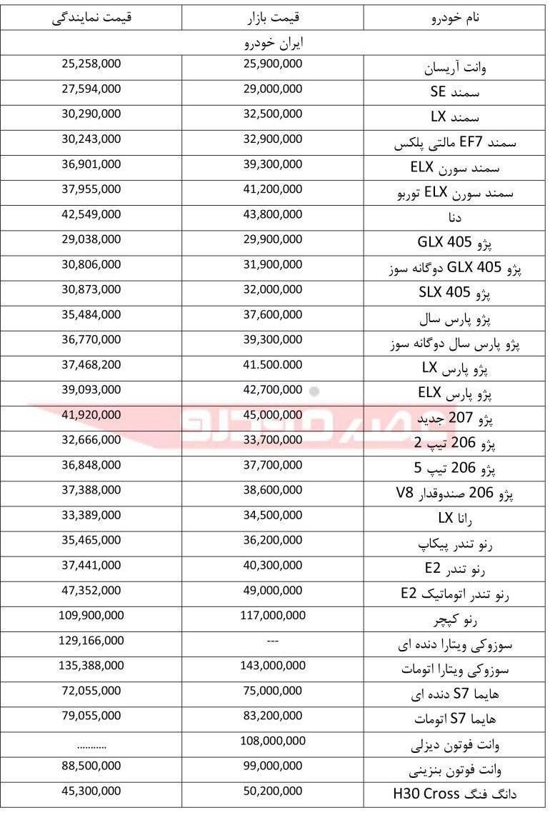 انواع محصولات ایران خودرو