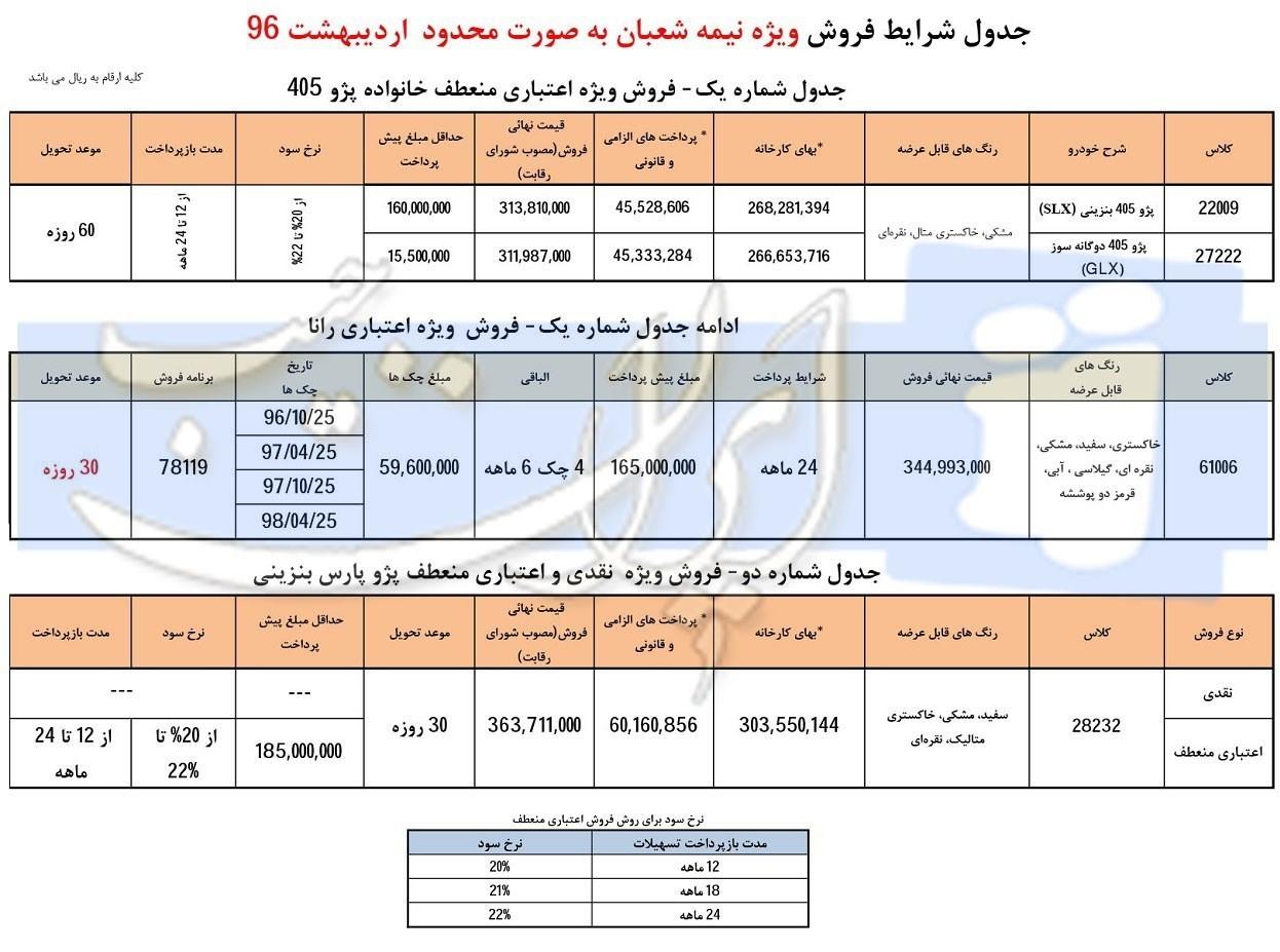 فروش نقدی و اقساطی ایران خودرو