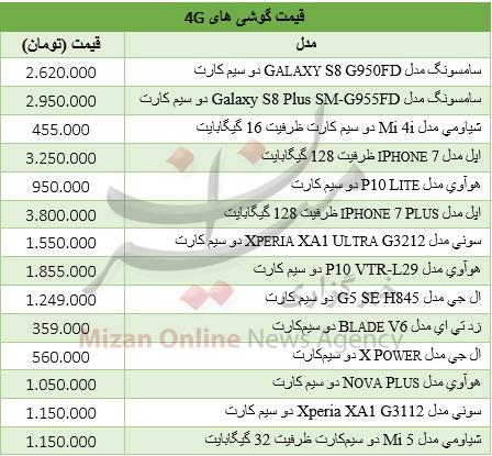 قیمت گوشی های 4G در بازار