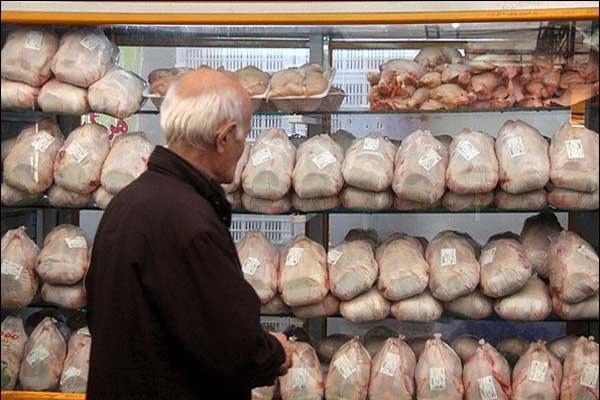 قیمت جدید مرغ و انواع مشتقات آن