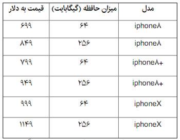 قیمت آیفون ۸ در بازار ایران