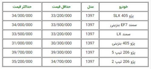 محصولات ایران خودرو مدل 97