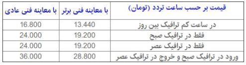 نرخ عوارض تردد در تهران