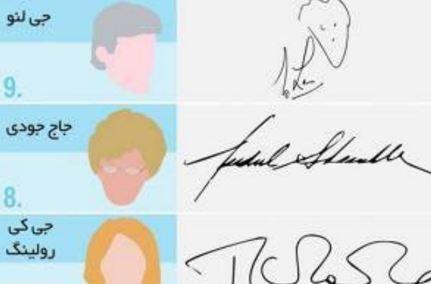 امضا های افراد سرشناس و مشهور جهان را بشناسید!+عکس