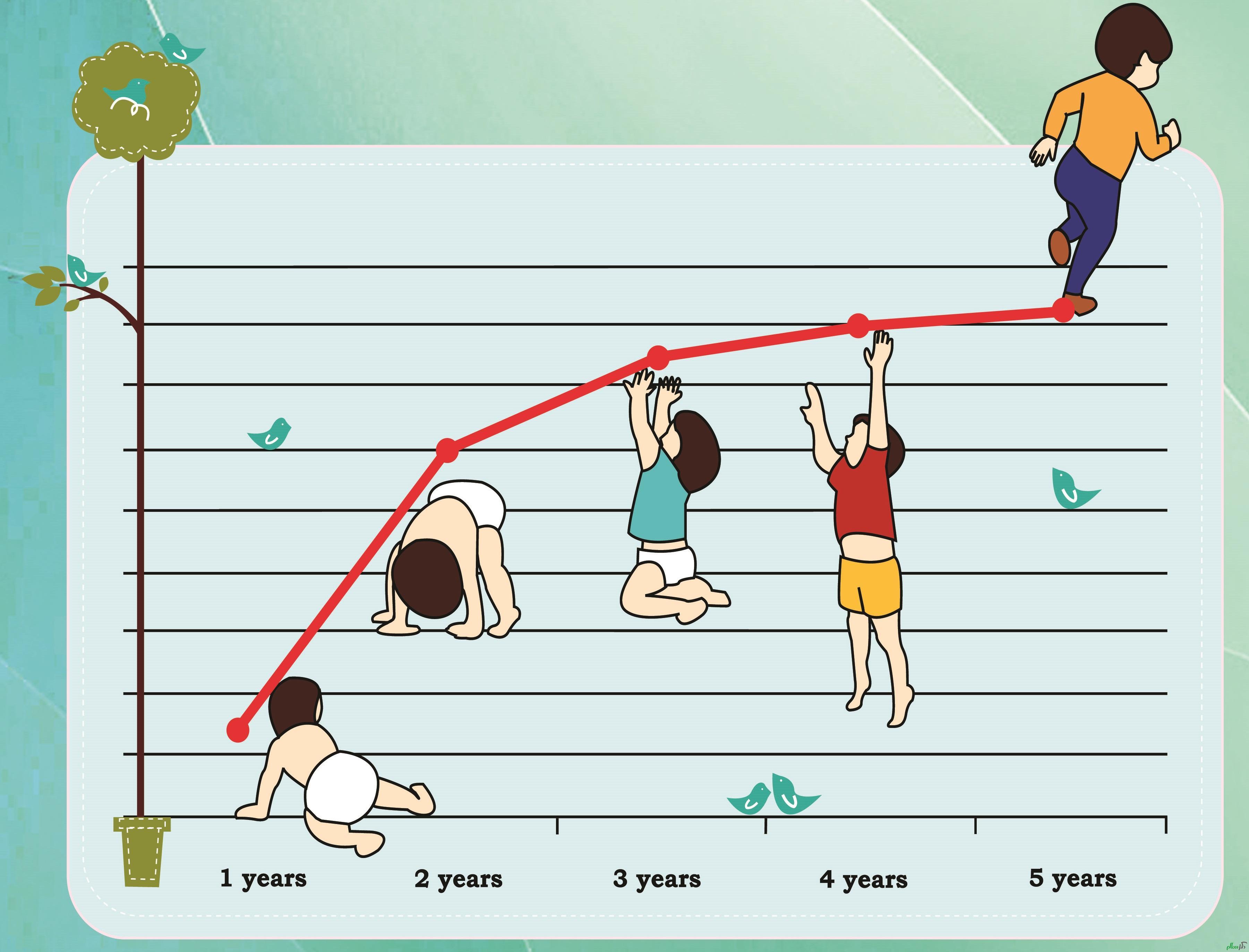 مشکلات روحی و و اضطراب کودکان در سن رشد را چگونه مدیریت کنیم؟