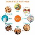 هشدار جدی برای فقر ویتامین ب ۱۲ در زنان