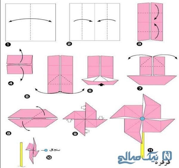 ساخت فرفره کاغذی