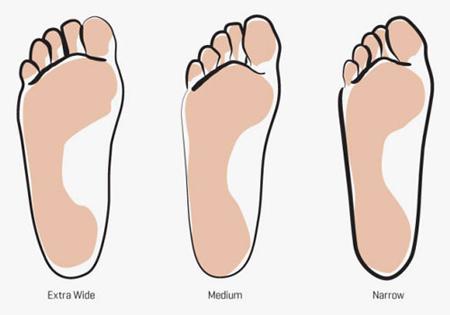 کفش مناسب فرم پا