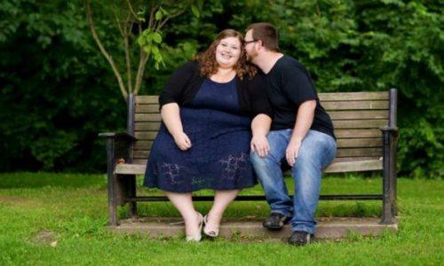 شخصیت افراد چاق