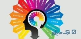 گفتاری در باب رنگ ها و روانشناسی رنگها
