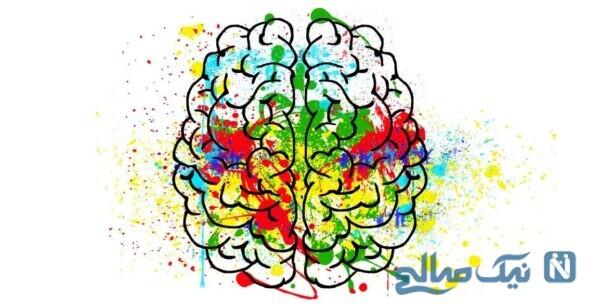 روان شناسی رنگها