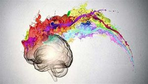 مطالب روان شناسی