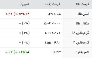 قیمت سکه و ارز 9 اسفند ماه 95