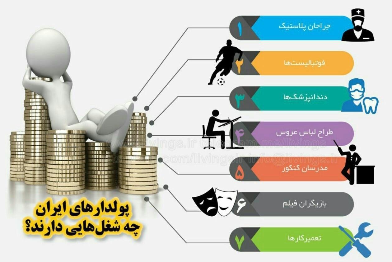 ۷ شغل پردرآمد در ایران