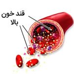 برچسب کنترل قند خون مخصوص دیابتیها