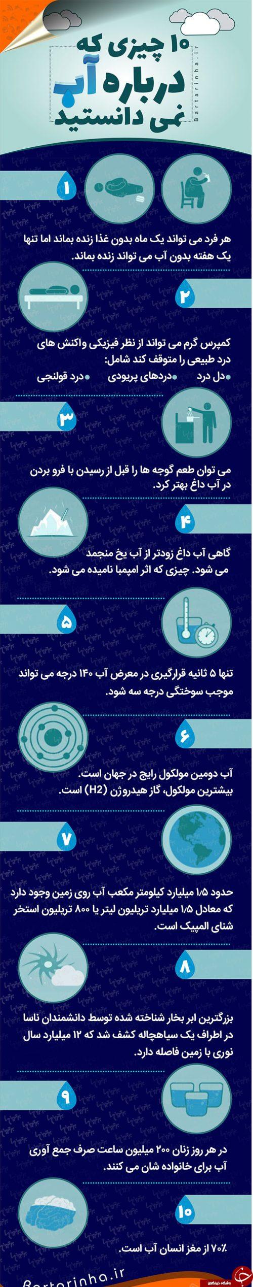 khavas ab 500x2535 - خواص اعجاب انگیز درباره آب که نمی دانستید