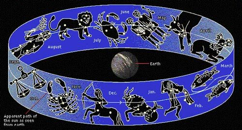 قمر در عقرب ۹۸