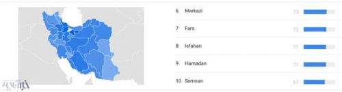 سرچ کلمه مهاجرت در گوگل
