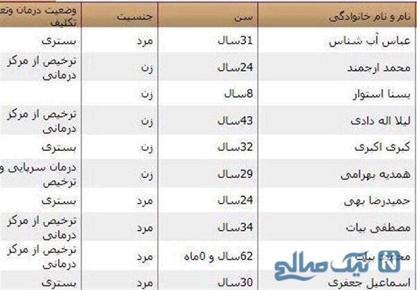 سیل در شیراز