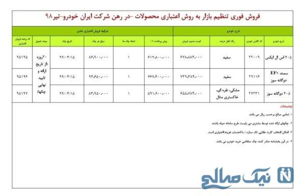 سه محصول ایران خودرو
