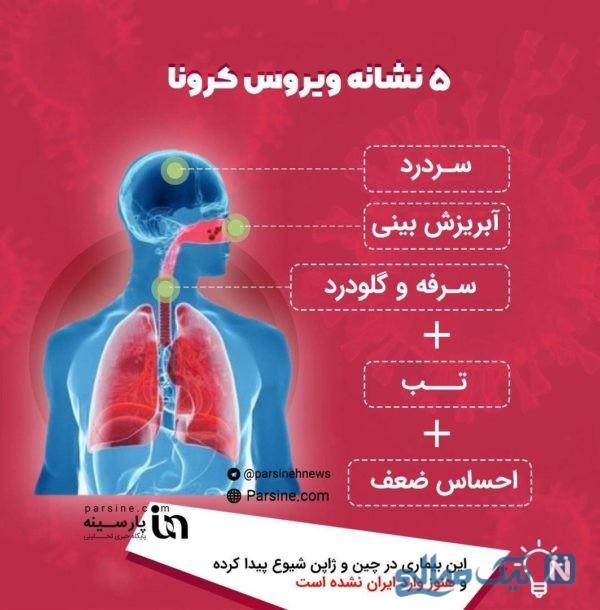 علائم اصلی بیماری کرونا