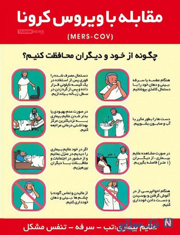 مقابله با ویروس کرونا