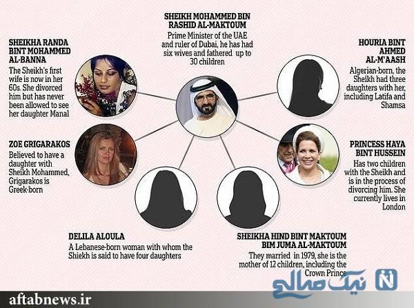 همسران حاکم دبی