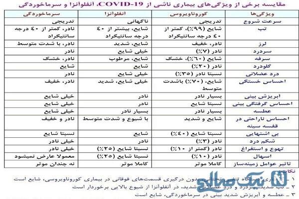 اتوبان قم تهران