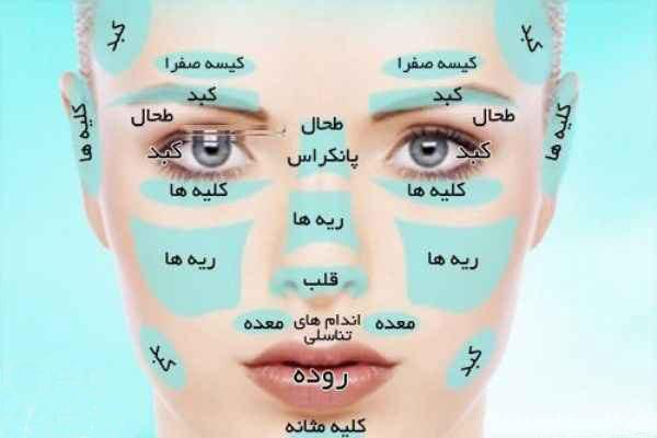 نشانه های مهم بیماری در صورت