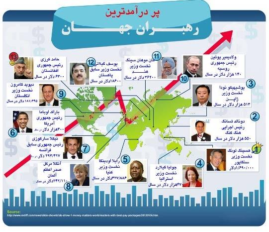 پردرآمد ترین رهبران سیاسی جهان  عکس