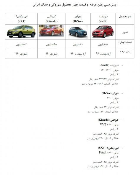 معرفی و قیمت ۳ محصول جدید ایران خودرو  تصاویر
