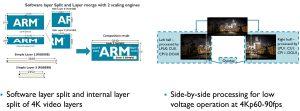 معماری گرافیکی ARM با نسل جدیدبا نام Mali-Cetus معرفی شد+ تصاویر
