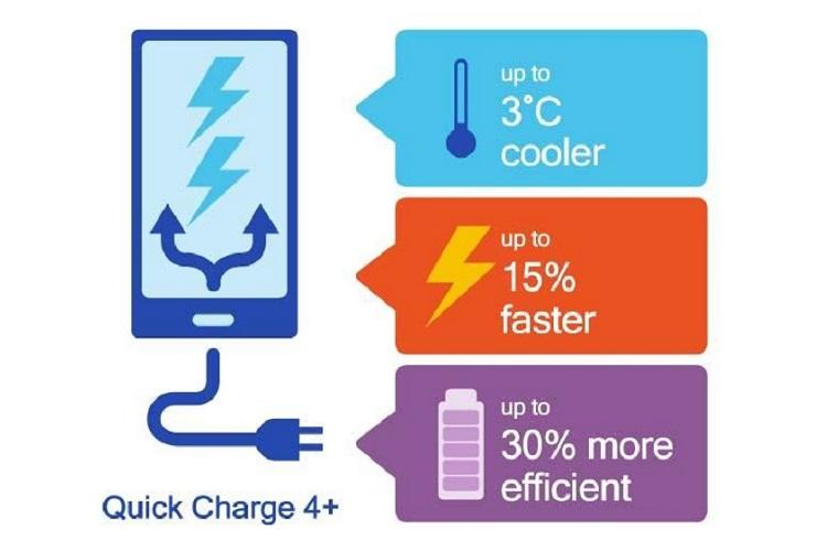 کوییک شارژ ۴ پلاس