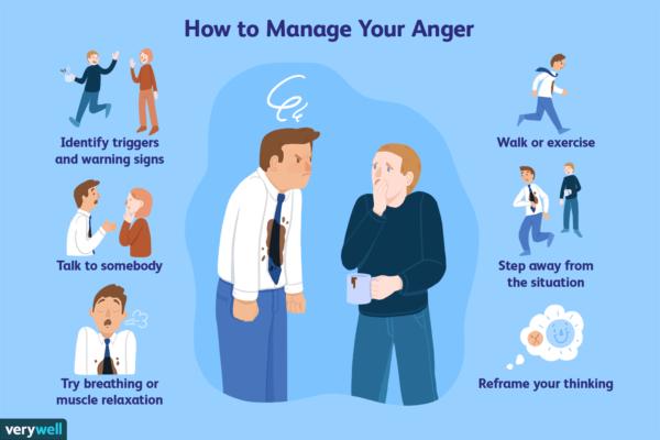 غلبه بر عصبانیت