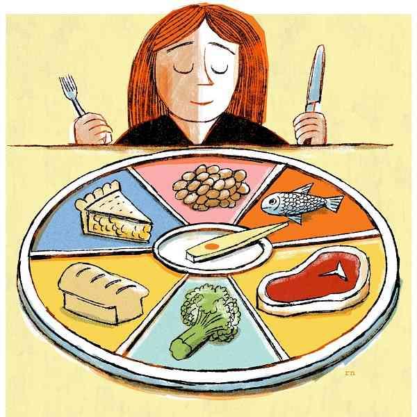 سرنوشت غذایی که میخوریم