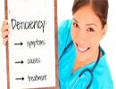 ۱۵ نشانه کمبود ویتامین های ضروری بدن / عوارض و راه های جبران کمبود