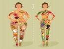 ۷ اشتباه بزرگ که مانع کاهش وزنتان میشود